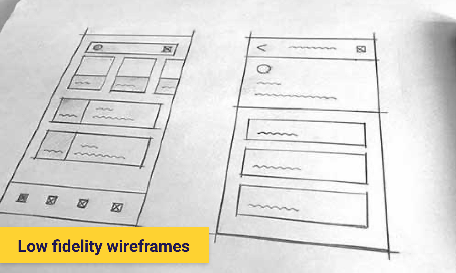 Low fidelity mobile wireframes
